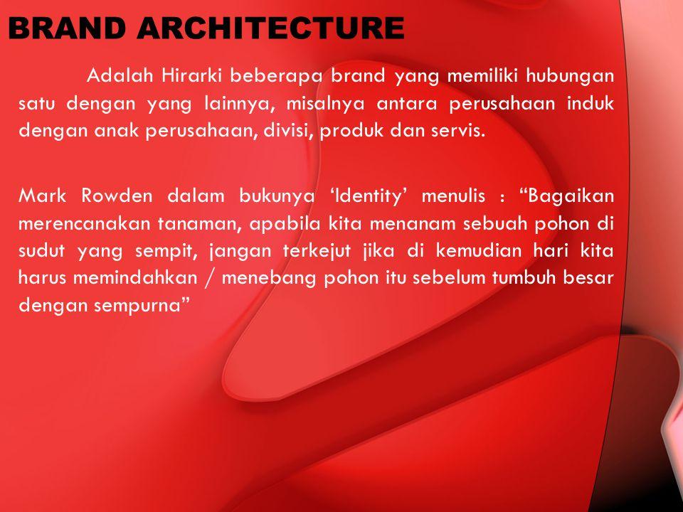 BRAND ARCHITECTURE Adalah Hirarki beberapa brand yang memiliki hubungan satu dengan yang lainnya, misalnya antara perusahaan induk dengan anak perusah
