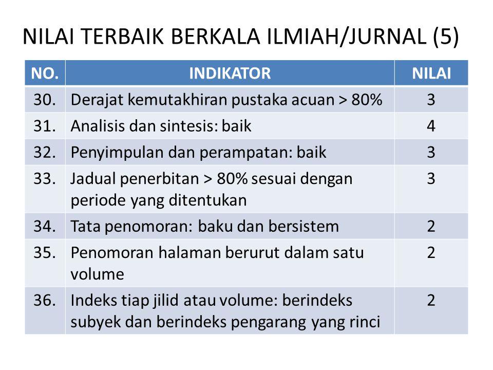 NILAI TERBAIK BERKALA ILMIAH/JURNAL (5) NO.INDIKATORNILAI 30.Derajat kemutakhiran pustaka acuan > 80%3 31.Analisis dan sintesis: baik4 32.Penyimpulan