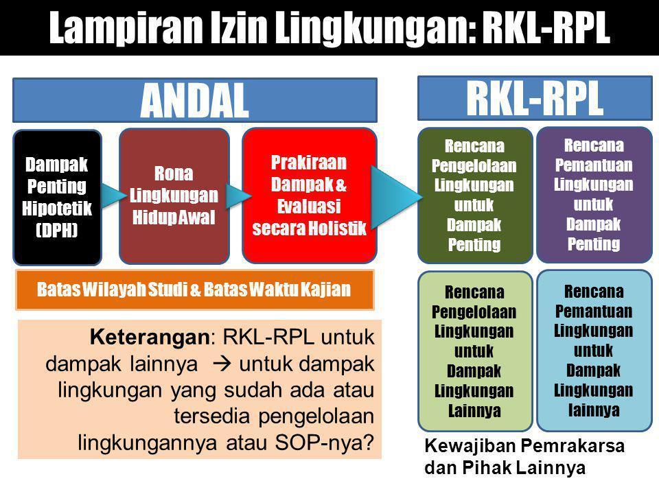 Lampiran Izin Lingkungan: RKL-RPL Dampak Penting Hipotetik (DPH) Rona Lingkungan Hidup Awal Prakiraan Dampak & Evaluasi secara Holistik Rencana Pengelolaan Lingkungan untuk Dampak Penting Rencana Pemantuan Lingkungan untuk Dampak Penting ANDAL RKL-RPL Rencana Pengelolaan Lingkungan untuk Dampak Lingkungan Lainnya Rencana Pemantuan Lingkungan untuk Dampak Lingkungan lainnya Kewajiban Pemrakarsa dan Pihak Lainnya Keterangan: RKL-RPL untuk dampak lainnya  untuk dampak lingkungan yang sudah ada atau tersedia pengelolaan lingkungannya atau SOP-nya.