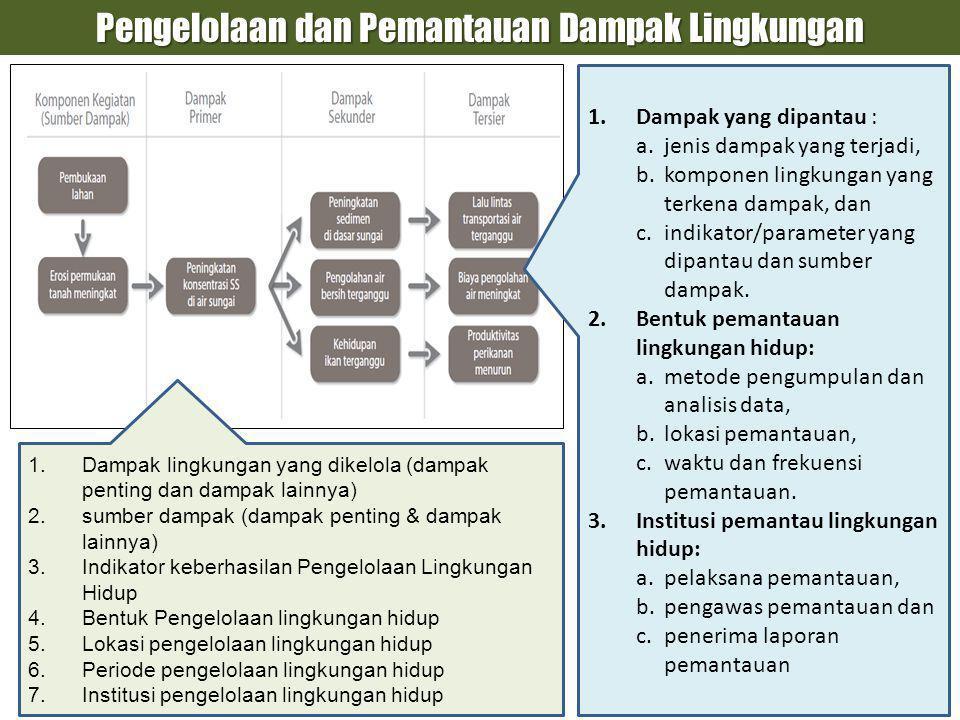 Pengelolaan dan Pemantauan Dampak Lingkungan 1.Dampak lingkungan yang dikelola (dampak penting dan dampak lainnya) 2.sumber dampak (dampak penting & dampak lainnya) 3.Indikator keberhasilan Pengelolaan Lingkungan Hidup 4.Bentuk Pengelolaan lingkungan hidup 5.Lokasi pengelolaan lingkungan hidup 6.Periode pengelolaan lingkungan hidup 7.Institusi pengelolaan lingkungan hidup 1.Dampak yang dipantau : a.jenis dampak yang terjadi, b.komponen lingkungan yang terkena dampak, dan c.indikator/parameter yang dipantau dan sumber dampak.