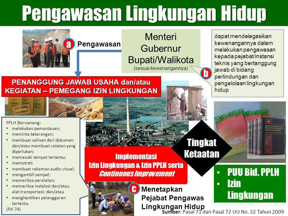 Pengawasan Lingkungan Hidup Menteri Gubernur Bupati/Walikota (sesuai kewenangannya) PUU Bid.