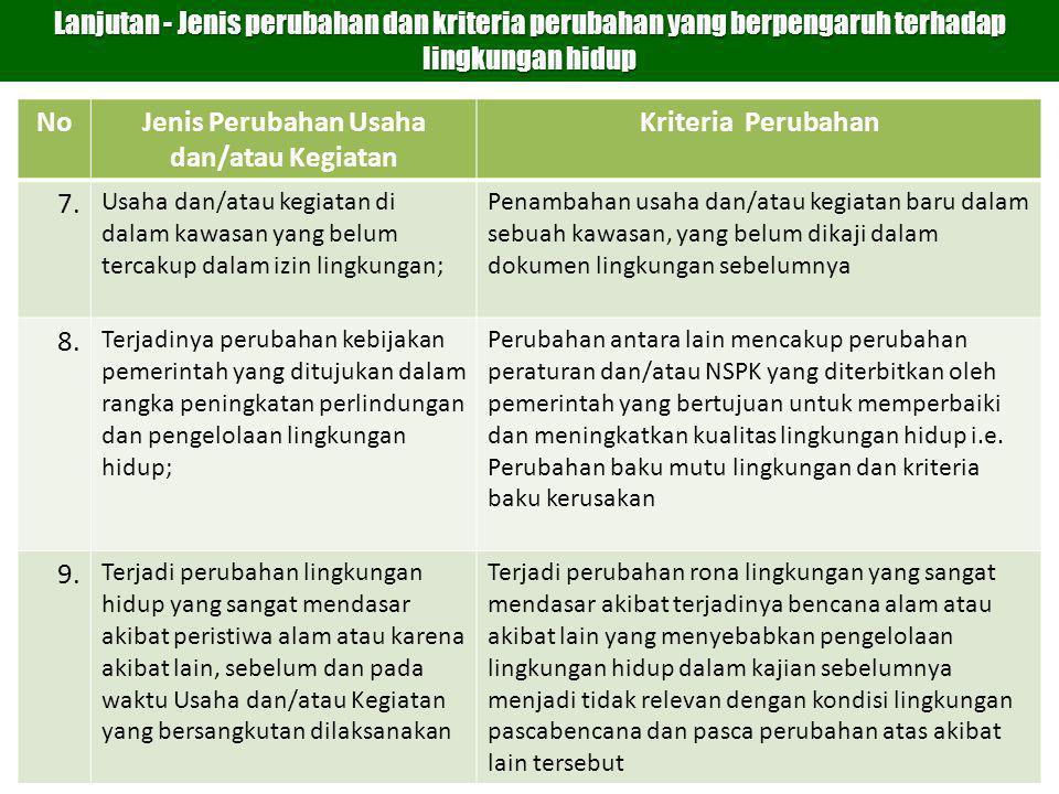 Lanjutan - Jenis perubahan dan kriteria perubahan yang berpengaruh terhadap lingkungan hidup NoJenis Perubahan Usaha dan/atau Kegiatan Kriteria Perubahan 7.
