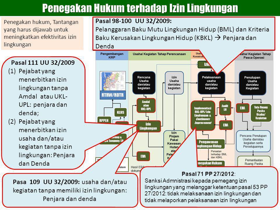Pasa 109 UU 32/2009: usaha dan/atau kegiatan tanpa memiliki izin lingkungan: Penjara dan denda Pasal 111 UU 32/2009 (1)Pejabat yang menerbitkan izin lingkungan tanpa Amdal atau UKL- UPL: penjara dan denda; (2)Pejabat yang menerbitkan izin usaha dan/atau kegiatan tanpa izin lingkungan: Penjara dan Denda Pasal 71 PP 27/2012: Sanksi Admnistrasi kepada pemegang izin lingkungan yang melanggar ketentuan pasal 53 PP 27/2012: tidak melaksanaan izin lingkungan dan tidak melaporkan pelaksanaan izin lingkungan Pasal 98-100 UU 32/2009: Pelanggaran Baku Mutu Lingkungan Hidup (BML) dan Kriteria Baku Kerusakan Lingkungan Hidup (KBKL)  Penjara dan Denda Penegakan Hukum terhadap Izin Lingkungan Penegakan hukum, Tantangan yang harus dijawab untuk meningkatkan efektivitas izin lingkungan