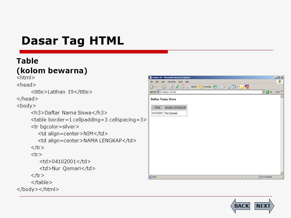 Dasar Tag HTML Table Latihan 20 Daftar Nama Siswa NIM NAMA LENGKAP 04102001 Nur Qomari NEXTBACK