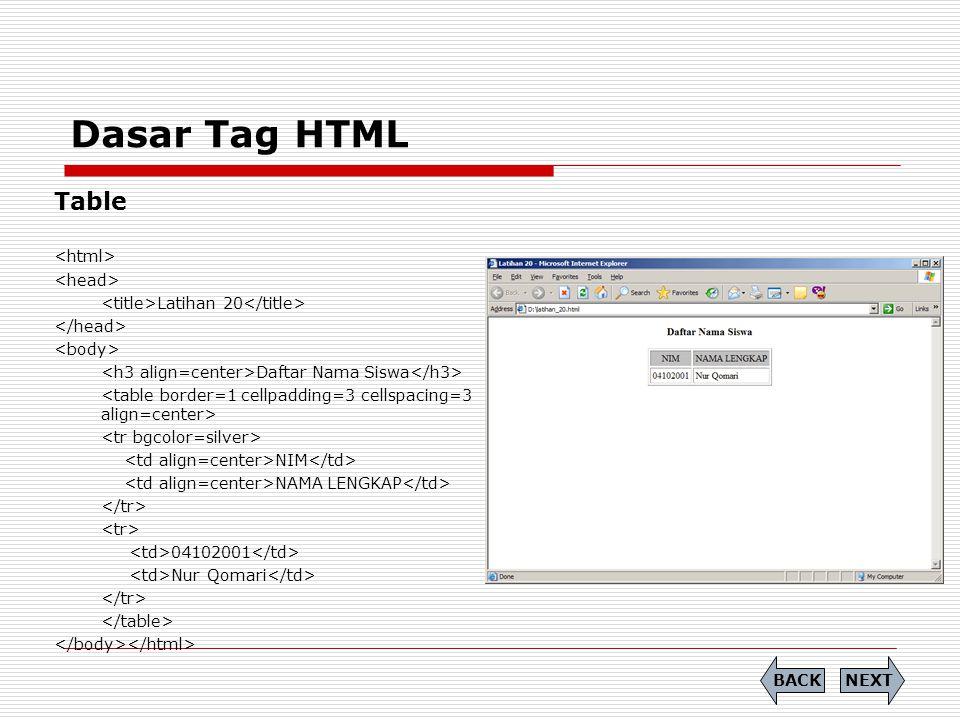 Dasar Tag HTML  Images & Table Latihan 26 Daftar Nama Siswa <table border=1 cellpadding=3 cellspacing=3> NIM NAMA LENGKAP 04102001 Nur Qomari NEXTBACK VIEW