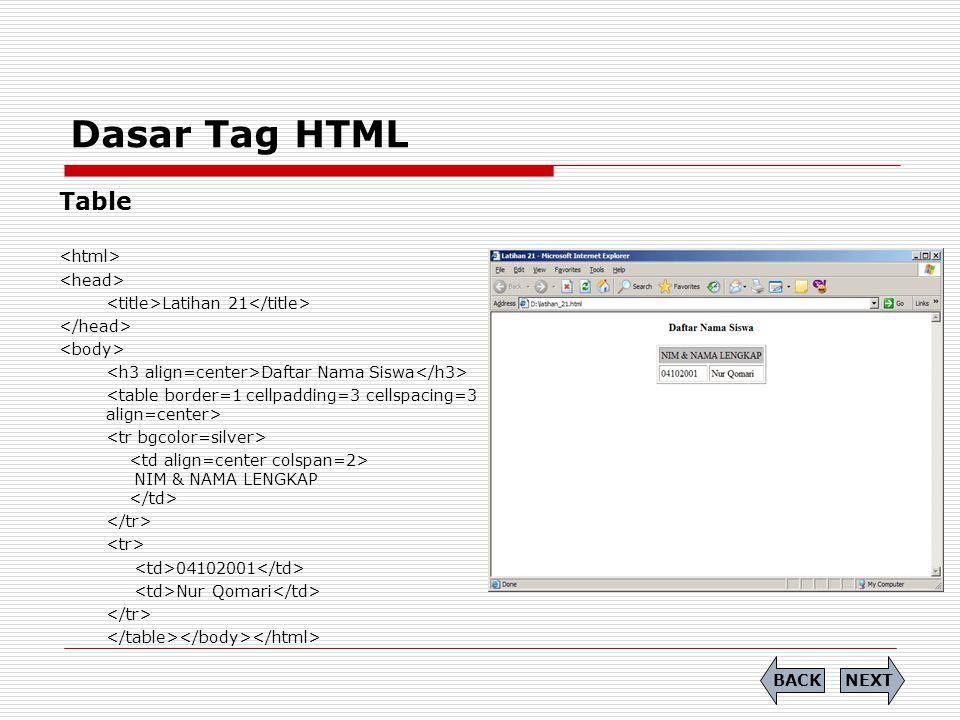 Dasar Tag HTML  Soal (8) Tuliskan Source Code dari tampilan berikut: NEXTBACK VIEW