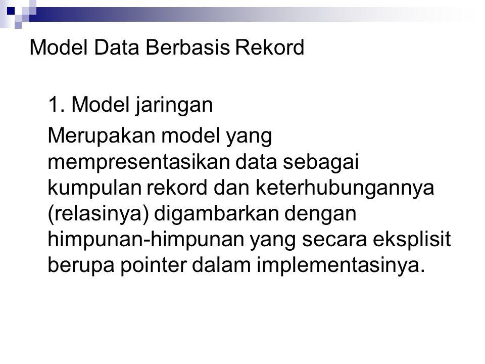 Model Data Berbasis Rekord 1.