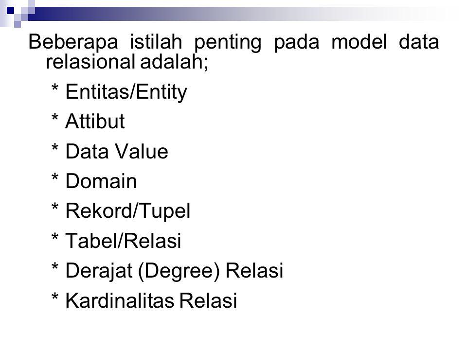Beberapa istilah penting pada model data relasional adalah; * Entitas/Entity * Attibut * Data Value * Domain * Rekord/Tupel * Tabel/Relasi * Derajat (Degree) Relasi * Kardinalitas Relasi