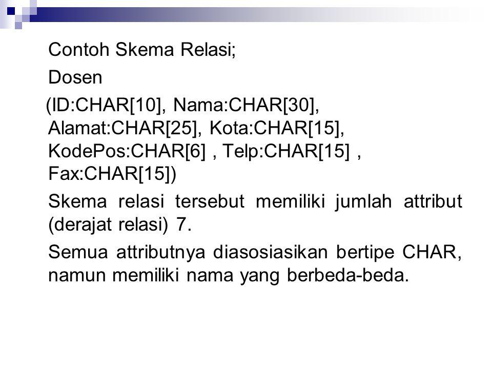 Contoh Skema Relasi; Dosen (ID:CHAR[10], Nama:CHAR[30], Alamat:CHAR[25], Kota:CHAR[15], KodePos:CHAR[6], Telp:CHAR[15], Fax:CHAR[15]) Skema relasi tersebut memiliki jumlah attribut (derajat relasi) 7.