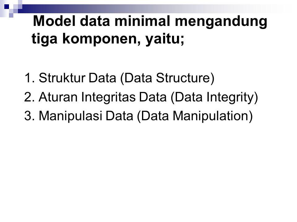 Model data minimal mengandung tiga komponen, yaitu; 1.