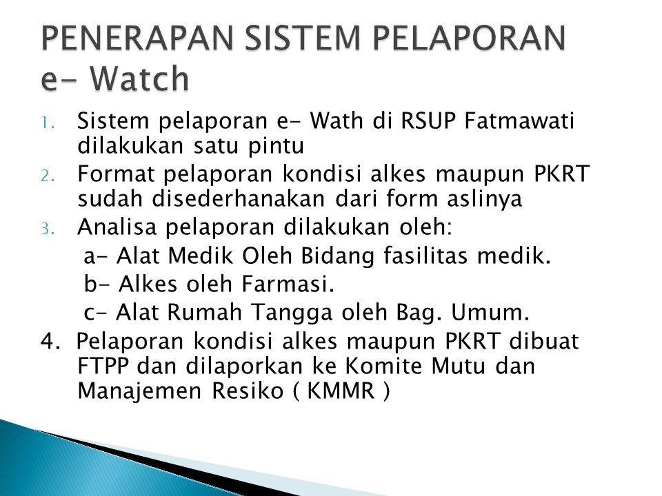 1. Sistem pelaporan e- Wath di RSUP Fatmawati dilakukan satu pintu 2. Format pelaporan kondisi alkes maupun PKRT sudah disederhanakan dari form asliny