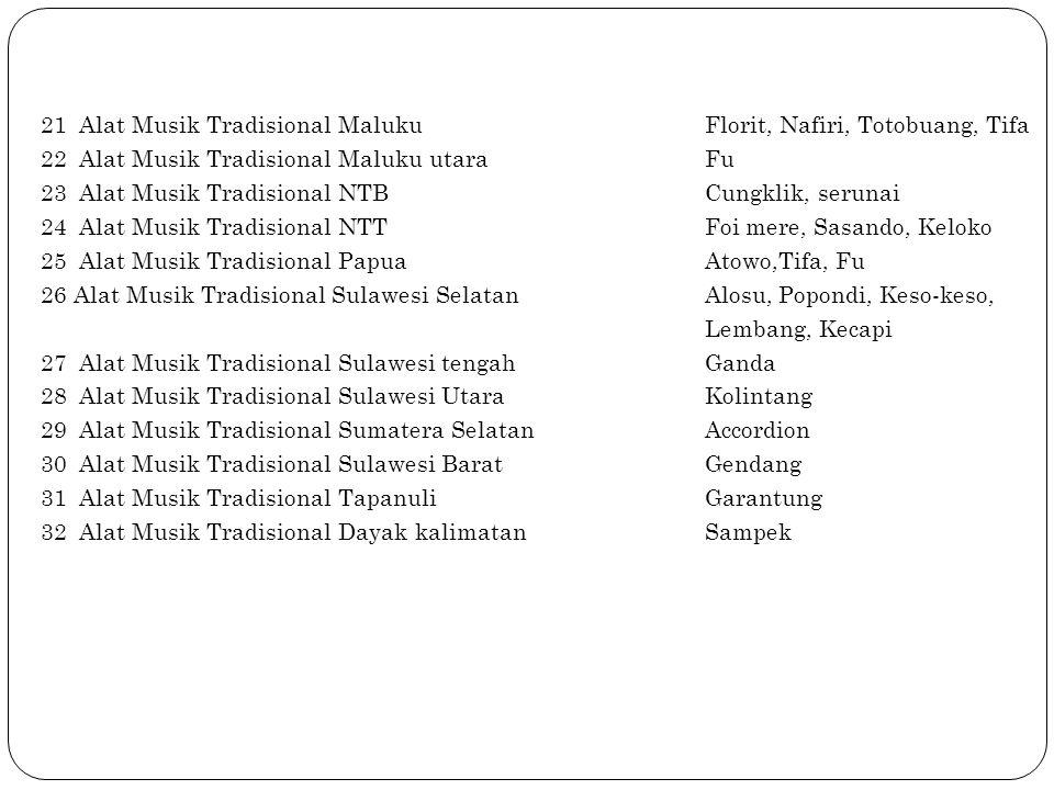 21 Alat Musik Tradisional MalukuFlorit, Nafiri, Totobuang, Tifa 22 Alat Musik Tradisional Maluku utaraFu 23 Alat Musik Tradisional NTBCungklik, seruna