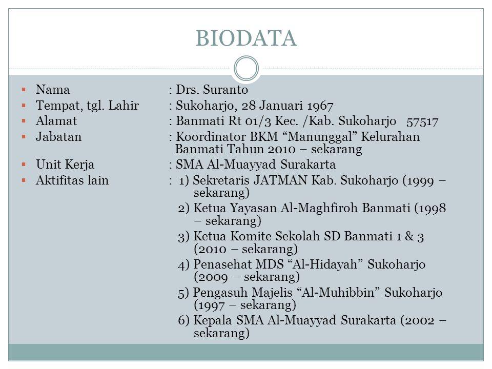 TIM UPM PENYELEWENGAN DANA UPK TINGKAT BKM KELURAHAN BANMATI NONAMAJABATANUNSUR 1.Drs.