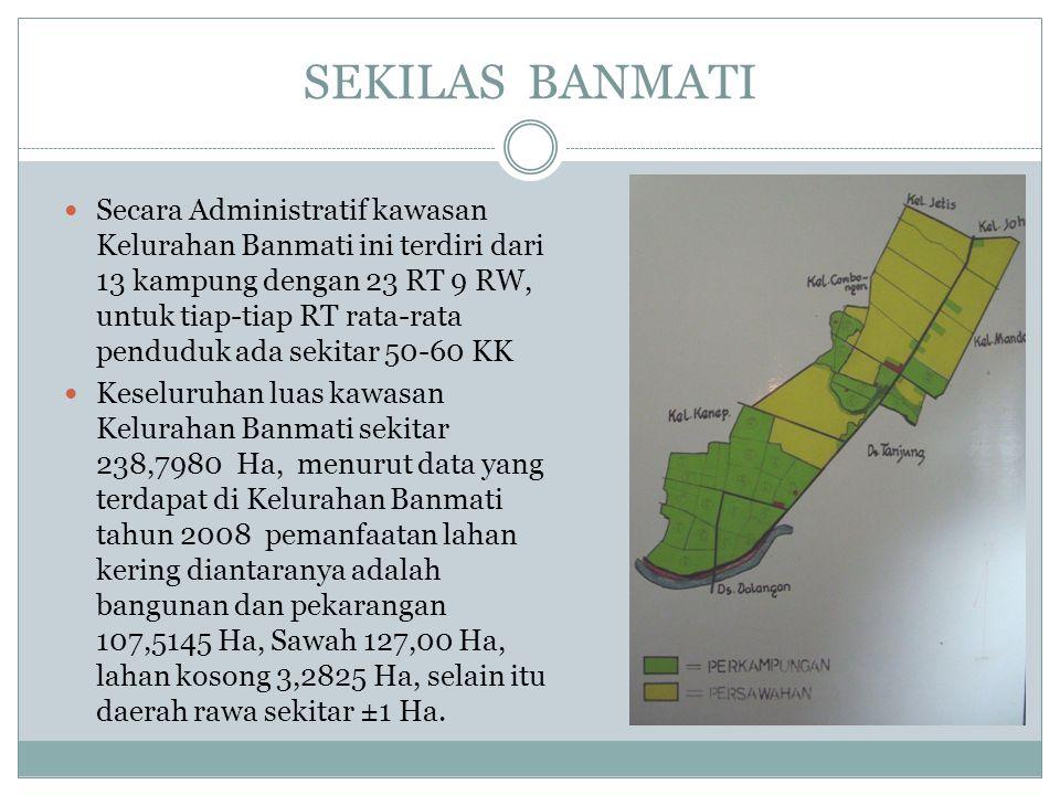 SEKILAS BANMATI Secara Administratif kawasan Kelurahan Banmati ini terdiri dari 13 kampung dengan 23 RT 9 RW, untuk tiap-tiap RT rata-rata penduduk ad
