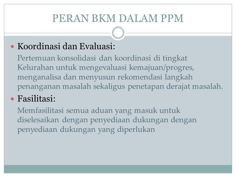 PERAN BKM DALAM PPM Mediasi: Menjadi mediasi/menjembatani permasalahan yang ada untuk diselesaikan secara kekeluargaan sebelum ditempuh jalur hukum.