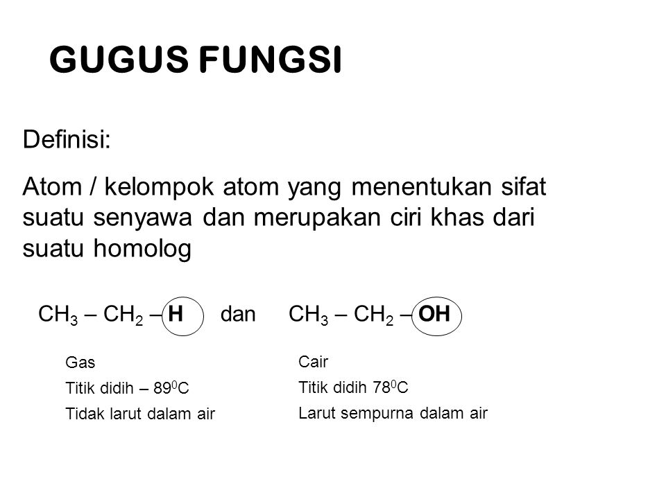 GUGUS FUNGSI Definisi: Atom / kelompok atom yang menentukan sifat suatu senyawa dan merupakan ciri khas dari suatu homolog CH 3 – CH 2 – H dan CH 3 – CH 2 – OH Gas Titik didih – 89 0 C Tidak larut dalam air Cair Titik didih 78 0 C Larut sempurna dalam air