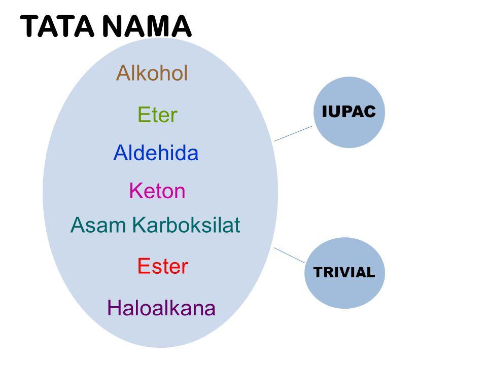 TRIVIAL Nama lazim asam karboksilat diambil dari sumber alami asam tersebut Contoh : NoRumus BangunNama IUPACNama Lazim 1 HCOOH Asam metanoatAsam format (latin: formica = semut 2 CH 3 COOH Asam etanoatAsam asetat (latin: asetum = cuka) 3 CH 3 CH 2 COOH Asam propanoatAsam propionat (Yunani: protopion = lemak pertama) 4 CH 3 (CH 2 ) 2 COOH Asam butanoatAsam butirat (Latin: butyrum = mentega) 5 CH 3 (CH 2 ) 3 COOH Asam pentanoatAsam valerat (Latin: valere = sejenis tanaman, pada akar tanaman valere)