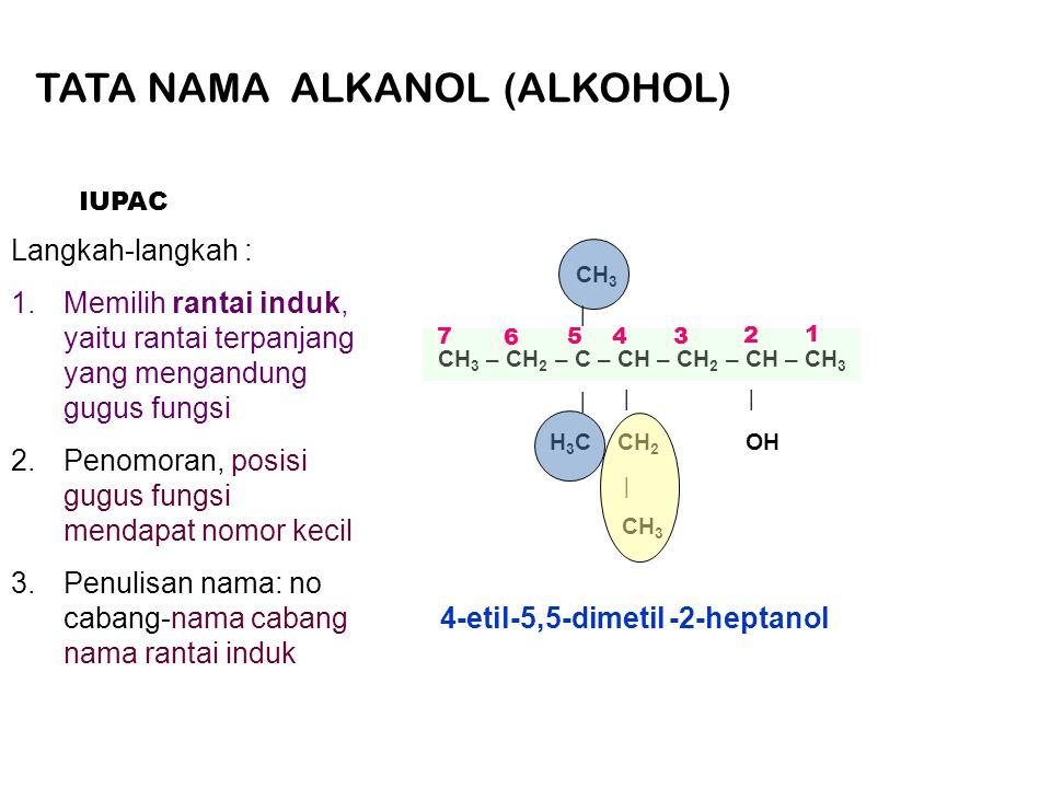 TATA NAMA ALKANOL (ALKOHOL) Langkah-langkah : 1.Memilih rantai induk, yaitu rantai terpanjang yang mengandung gugus fungsi 2.Penomoran, posisi gugus fungsi mendapat nomor kecil 3.Penulisan nama: no cabang-nama cabang nama rantai induk IUPAC CH 3 CH 3 – CH 2 – C – CH – CH 2 – CH – CH 3 H 3 C CH 2 OH CH 3 | | | | | 1 2 34 5 6 7 4-etil-5,5-dimetil-2-heptanol