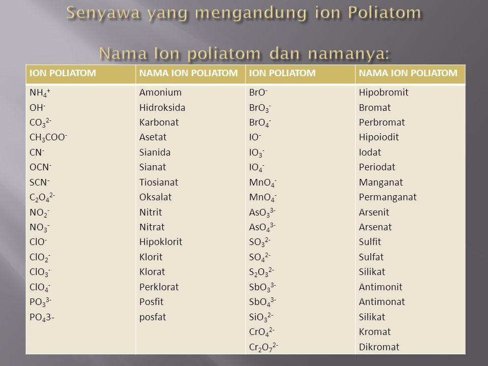  Tata nama IUPAC tidak perlu digunakan untuk senyawa yang memiliki nama umum sebagai contoh : Rumus KimiaNama H 2 O NH 3 N 2 H 4 Air Amonia Hidrazin