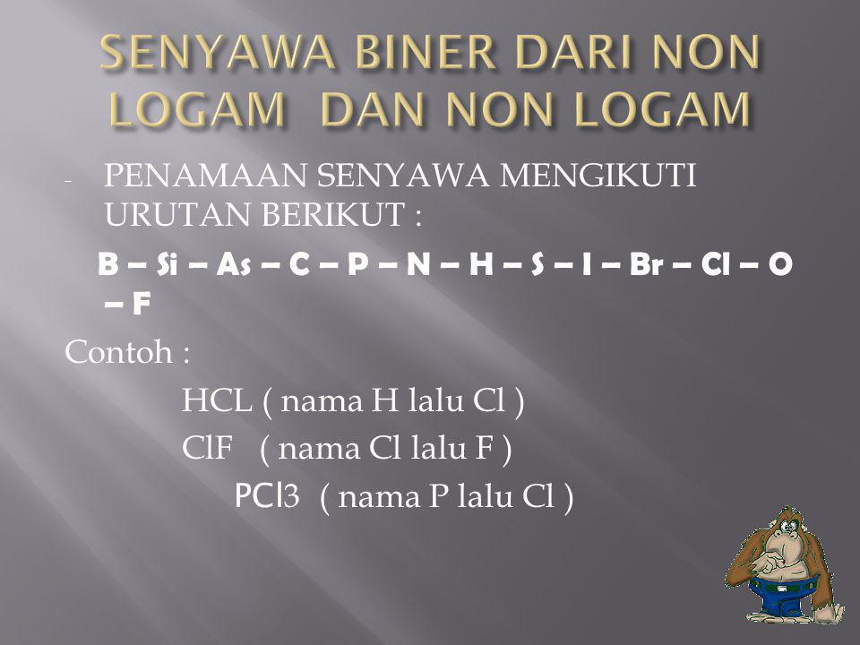 - PENAMAAN SENYAWA MENGIKUTI URUTAN BERIKUT : B – Si – As – C – P – N – H – S – I – Br – Cl – O – F Contoh : HCL ( nama H lalu Cl ) ClF ( nama Cl lalu F ) PCl 3 ( nama P lalu Cl )