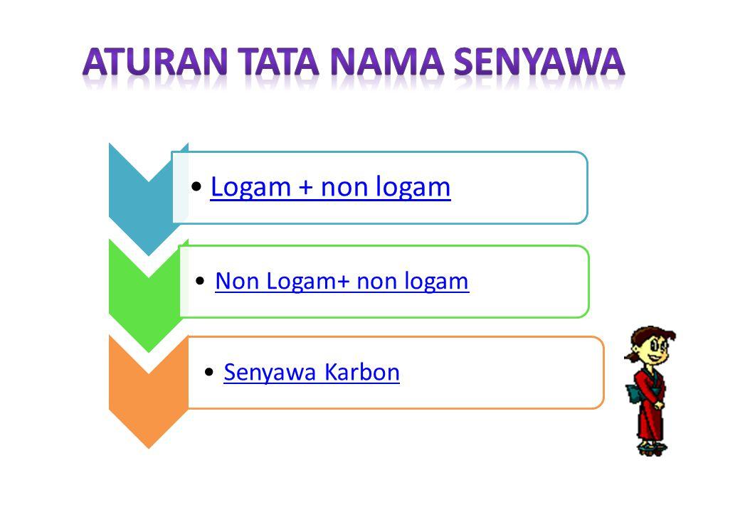 Aturan Tata Nama Senyawa Logam+Non logam Penamaan secara biner logam memiliki 1 jenis muatan saja.