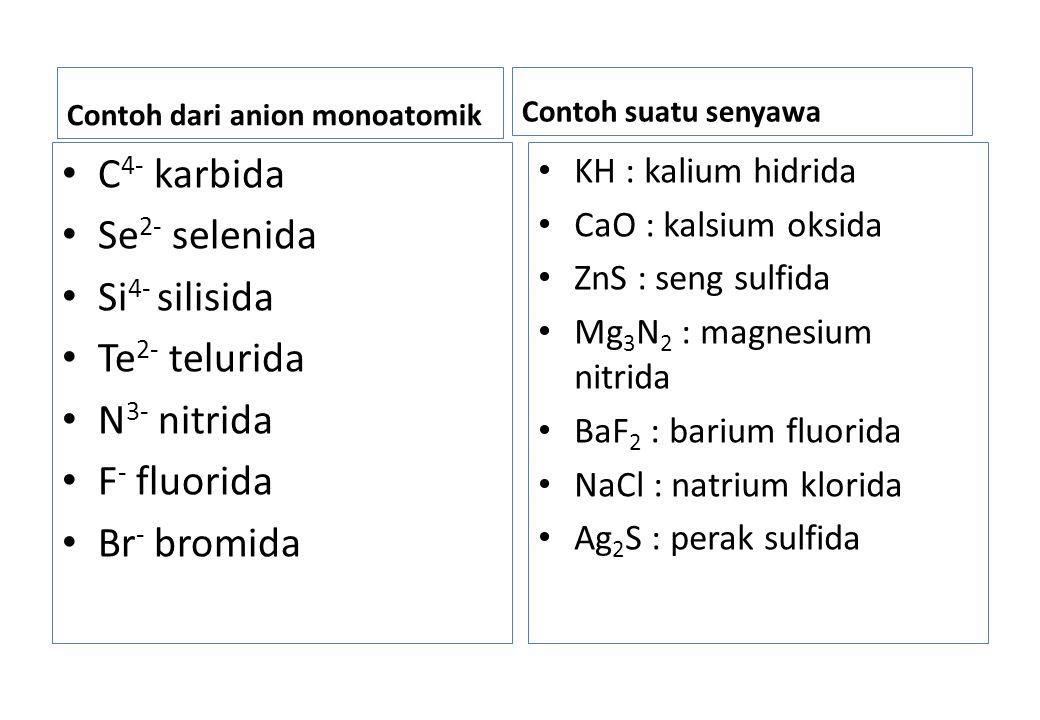Contoh dari anion monoatomik C 4- karbida Se 2- selenida Si 4- silisida Te 2- telurida N 3- nitrida F - fluorida Br - bromida Contoh suatu senyawa KH