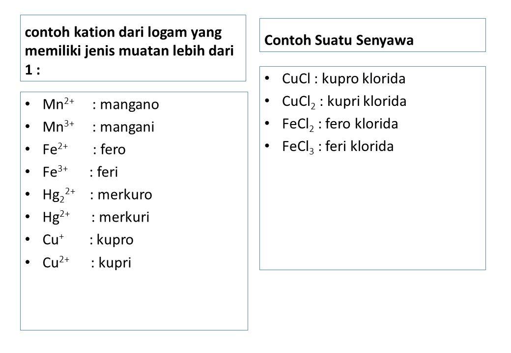 - Cara baru atau cara Stock : penamaan unsur menggunakan nama Indonesia, diikuti tanpa jarak dalam kurung besarnya muatan dengan huruf romawi.Indonesia Contoh :  Cr 2+ : kromium(II), sehingga senyawa CrS bernama kromium(II) sulfida  Cr 3+ : kromium(III), sehingga senyawa Cr 2 S 3 bernama kromium(III) sulfida  Fe 2+ : besi(II), sehingga FeCl 2 bernama besi(II) klorida  Fe 3+ : besi(III), sehingga senyawa FeCl 3 bernama besi(III) klorida INGAT : angka romawi (II) atau (III) adalah MUATAN POSITIF ion logam, bukan index dalam rumus kimia.