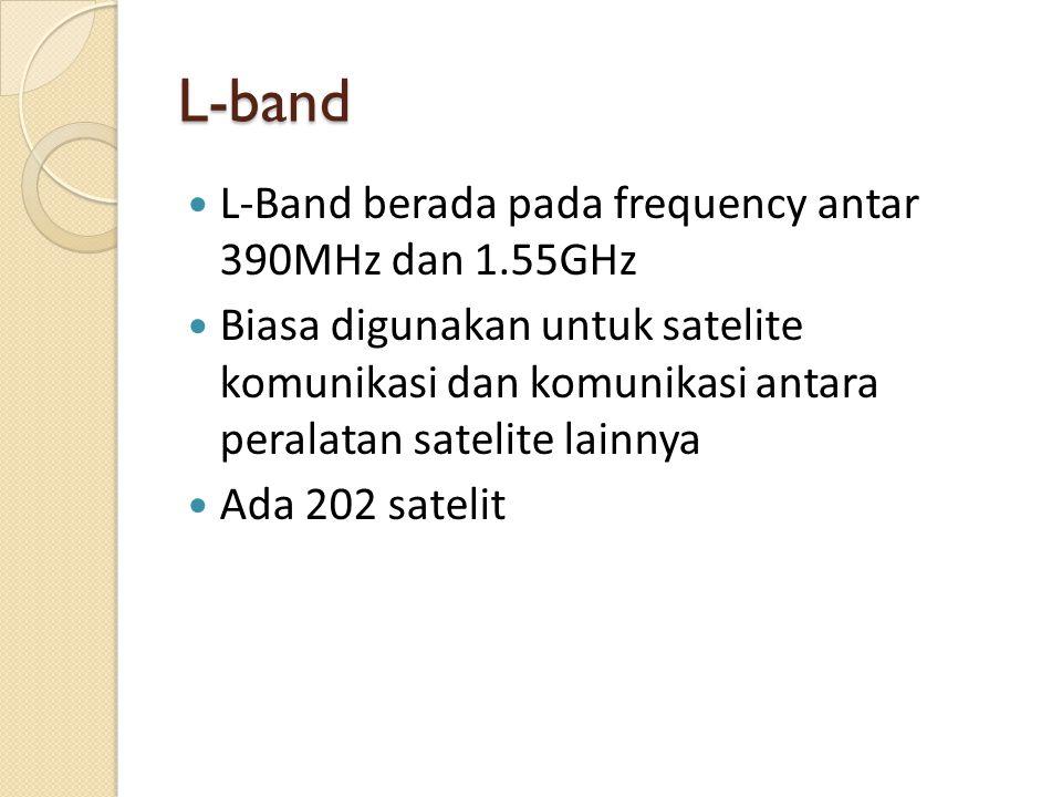 L-band L-Band berada pada frequency antar 390MHz dan 1.55GHz Biasa digunakan untuk satelite komunikasi dan komunikasi antara peralatan satelite lainnya Ada 202 satelit