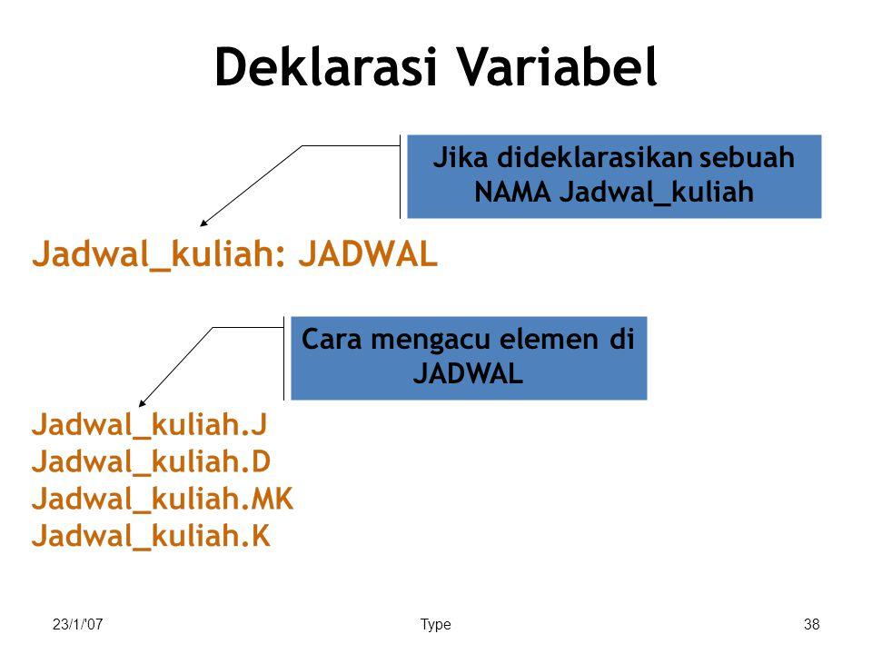 23/1/'07Type38 Deklarasi Variabel Jika dideklarasikan sebuah NAMA Jadwal_kuliah Cara mengacu elemen di JADWAL
