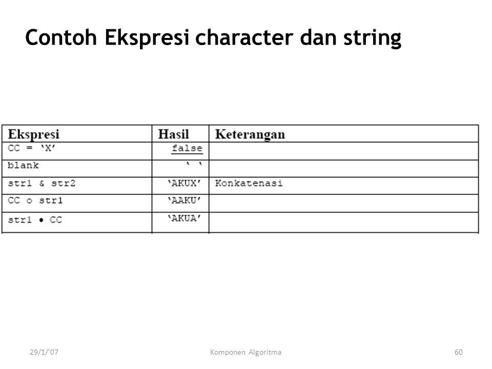 29/1/'07Komponen Algoritma60 Contoh Ekspresi character dan string