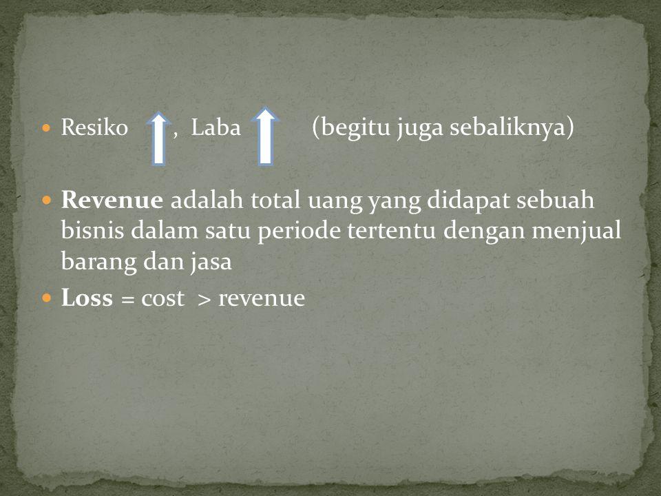Resiko, Laba (begitu juga sebaliknya) Revenue adalah total uang yang didapat sebuah bisnis dalam satu periode tertentu dengan menjual barang dan jasa Loss = cost > revenue