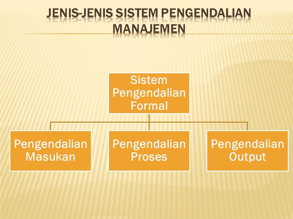 Sistem Pengendalian Formal Pengendalian Masukan Pengendalian Proses Pengendalian Output