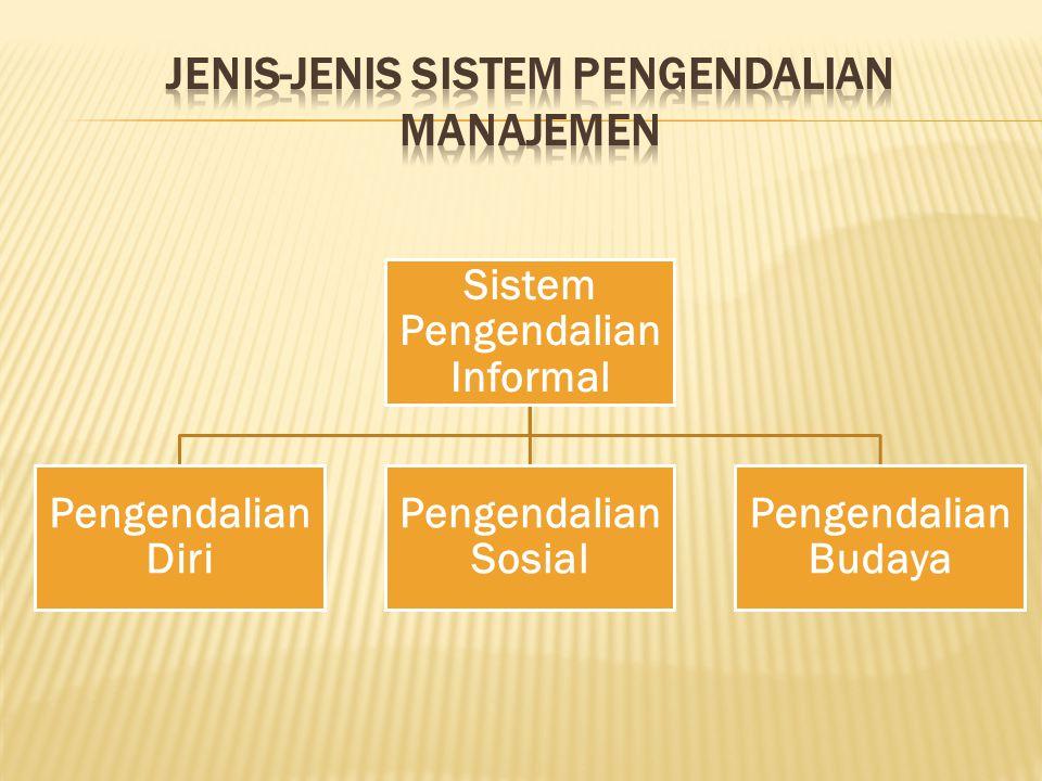 Sistem Pengendalian Informal Pengendalian Diri Pengendalian Sosial Pengendalian Budaya