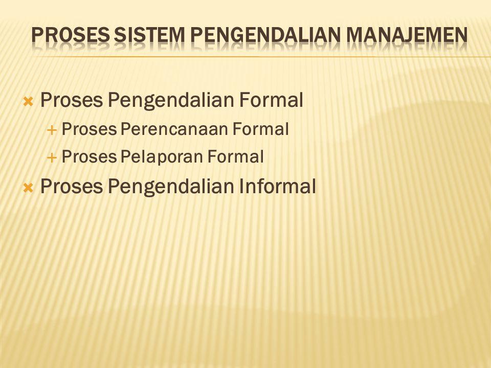  Proses Pengendalian Formal  Proses Perencanaan Formal  Proses Pelaporan Formal  Proses Pengendalian Informal