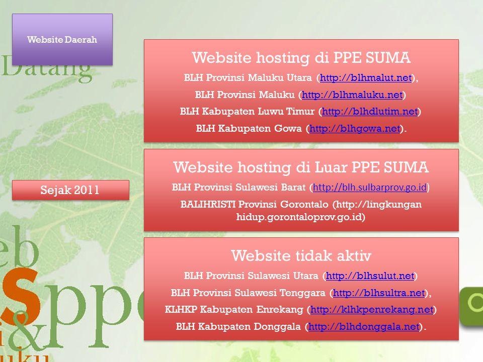 Sejak 2011 Website hosting di PPE SUMA BLH Provinsi Maluku Utara (http://blhmalut.net),http://blhmalut.net BLH Provinsi Maluku (http://blhmaluku.net)h