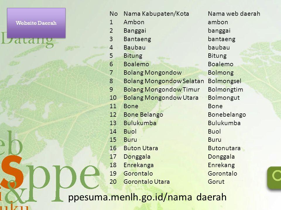 Website Daerah ppesuma.menlh.go.id/nama daerah NoNama Kabupaten/KotaNama web daerah 1Ambonambon 2Banggaibanggai 3Bantaengbantaeng 4Baubaubaubau 5Bitun