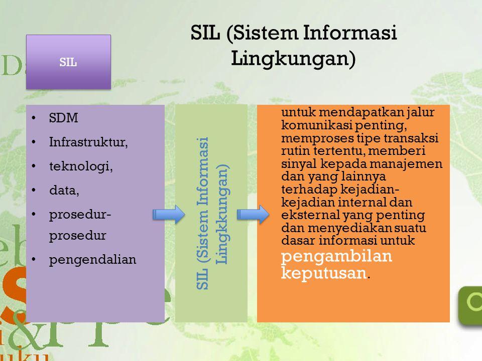 SIL (Sistem Informasi Lingkungan) SDM Infrastruktur, teknologi, data, prosedur- prosedur pengendalian untuk mendapatkan jalur komunikasi penting, memp