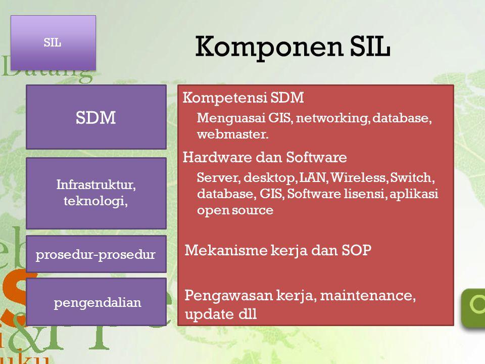 Komponen SIL Kompetensi SDM Menguasai GIS, networking, database, webmaster. Hardware dan Software Server, desktop, LAN, Wireless, Switch, database, GI