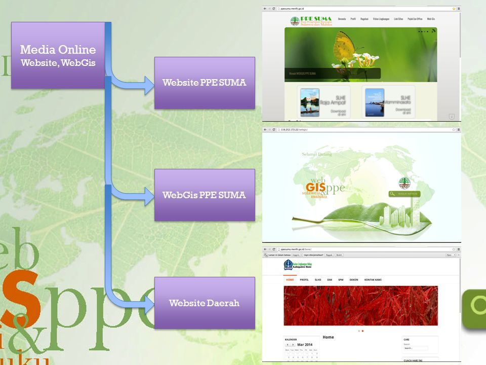 Media Online Website, WebGis Media Online Website, WebGis Website PPE SUMA WebGis PPE SUMA Website Daerah