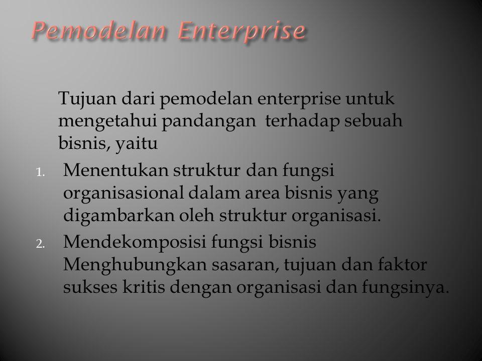 Tujuan dari pemodelan enterprise untuk mengetahui pandangan terhadap sebuah bisnis, yaitu 1. Menentukan struktur dan fungsi organisasional dalam area