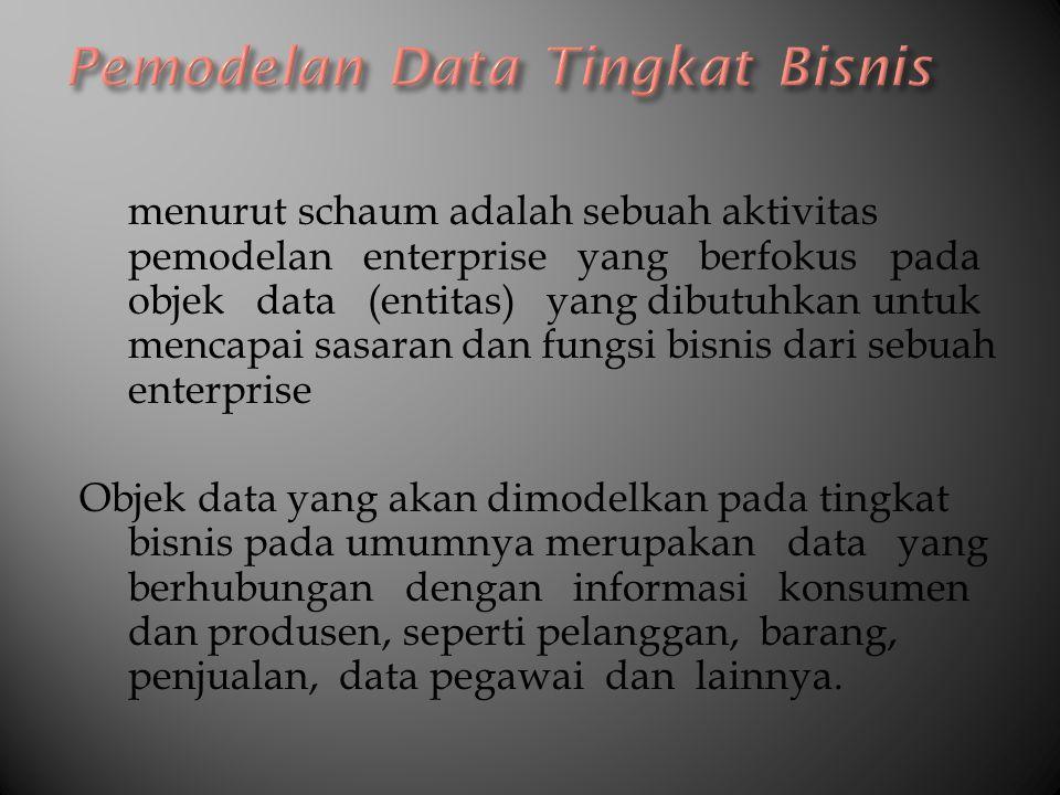 menurut schaum adalah sebuah aktivitas pemodelan enterprise yang berfokus pada objek data (entitas) yang dibutuhkan untuk mencapai sasaran dan fungsi