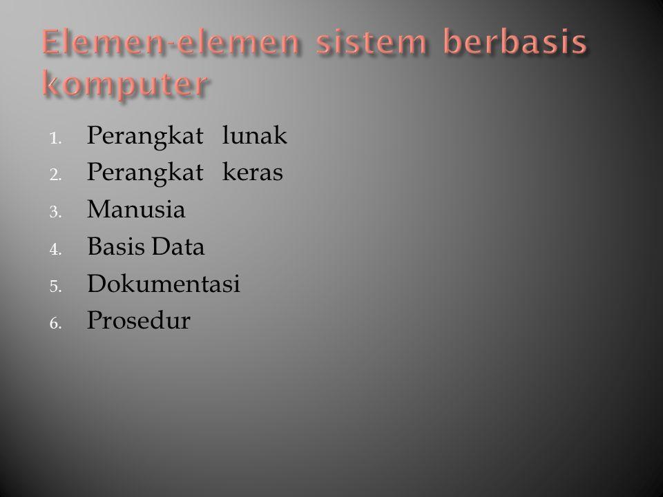 1. Perangkat lunak 2. Perangkat keras 3. Manusia 4. Basis Data 5. Dokumentasi 6. Prosedur