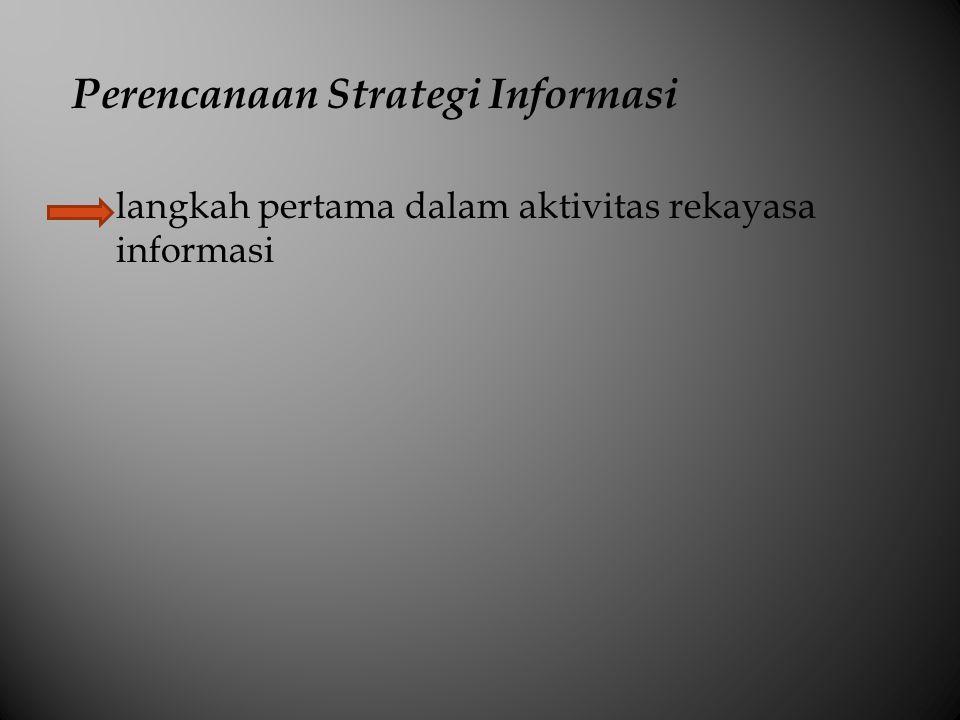 Tujuan dari aktivitas ini adalah : 1.Menentukan sasaran dan tujuan dari bisnis.