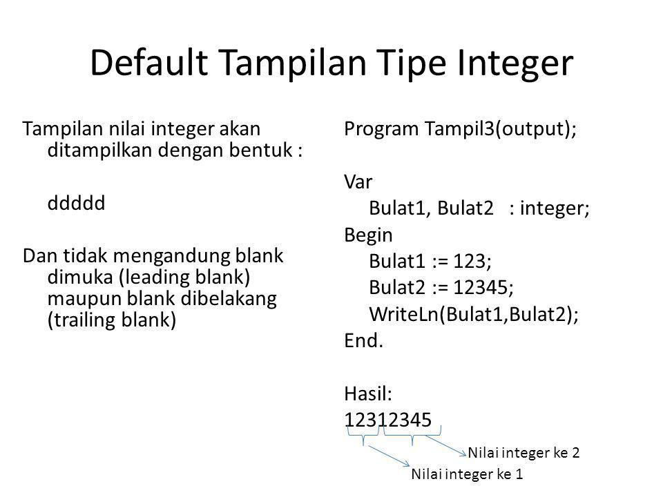 Default Tampilan Tipe Integer Tampilan nilai integer akan ditampilkan dengan bentuk : ddddd Dan tidak mengandung blank dimuka (leading blank) maupun blank dibelakang (trailing blank) Program Tampil3(output); Var Bulat1, Bulat2 : integer; Begin Bulat1 := 123; Bulat2 := 12345; WriteLn(Bulat1,Bulat2); End.
