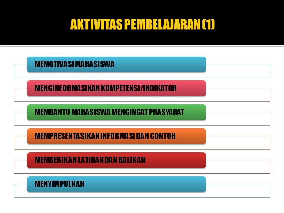 MEMOTIVASI MAHASISWAMENGINFORMASIKAN KOMPETENSI/INDIKATORMEMBANTU MAHASISWA MENGINGAT PRASYARATMEMPRESENTASIKAN INFORMASI DAN CONTOHMEMBERIKAN LATIHAN
