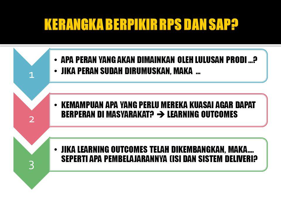 PERMENDIKBUD NO.49 TAHUN 2014 PASAL 11 KARAKTERISTIK PROSES PEMBELAJARAN 1.