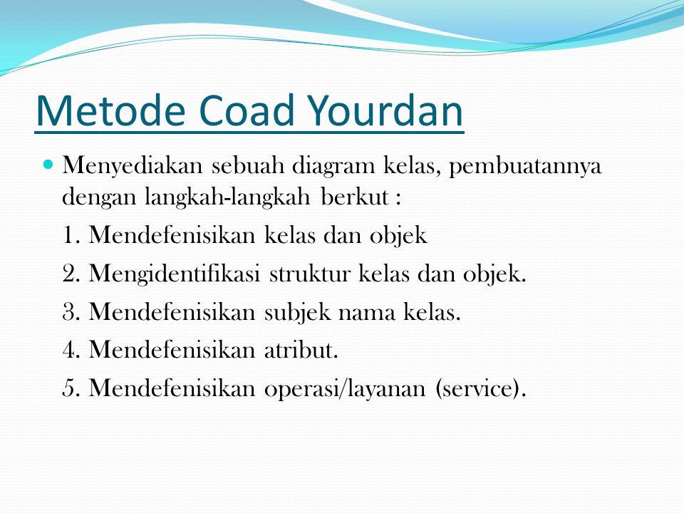 Metode Coad Yourdan Menyediakan sebuah diagram kelas, pembuatannya dengan langkah-langkah berkut : 1.