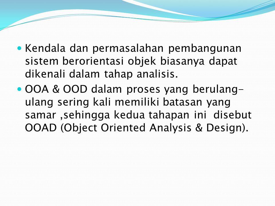 Disain Berorientasi Objek Adalah tahapan perantara untuk memetakan spesifikasi atau kebutuhan sistem yang akan dibangun dengan konsep berorientasi obj