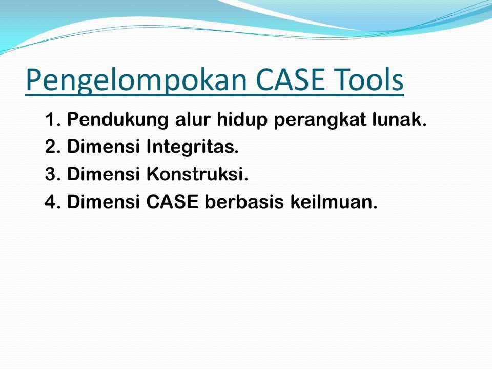CASE Tools Alat bantu untuk pengembangan perangkat lunak agar hasilnya lebih baik dan waktu pengerjaannya lebih singkat. Perangkat lunak yang termasuk