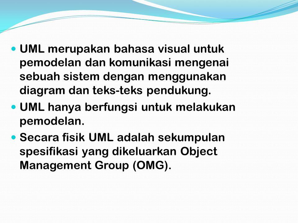 UML merupakan bahasa visual untuk pemodelan dan komunikasi mengenai sebuah sistem dengan menggunakan diagram dan teks-teks pendukung.